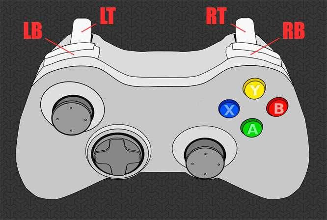 Les Cheat codes pour GTA 5 sur PC avec une manette de jeu