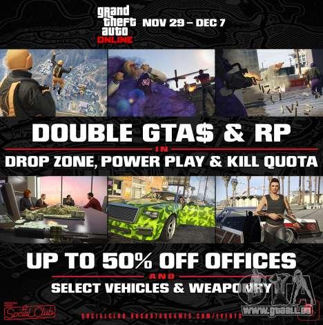 Mise à jour de Créateur et le double bonus dans GTA Online