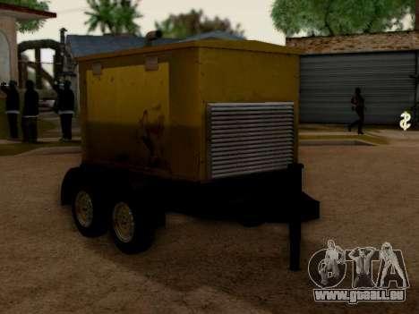 Trailer Generator für GTA San Andreas rechten Ansicht