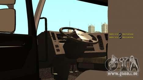 Renault Premium für GTA San Andreas linke Ansicht