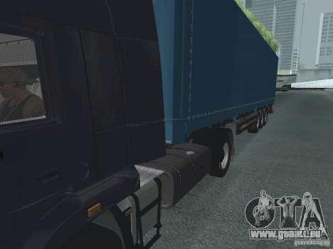 Aktives Dashboard 3.0 für GTA San Andreas