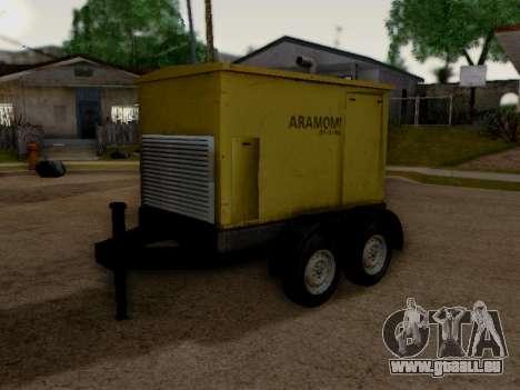 Trailer Generator für GTA San Andreas