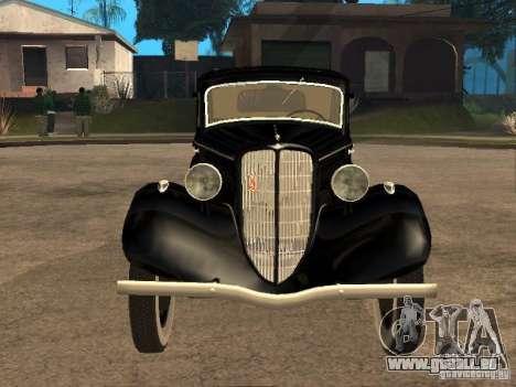 Gaz M1 pour GTA San Andreas vue arrière