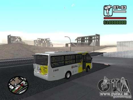 Induscar Caio Piccolo für GTA San Andreas rechten Ansicht