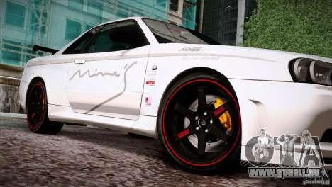 FM3 Wheels Pack pour GTA San Andreas troisième écran