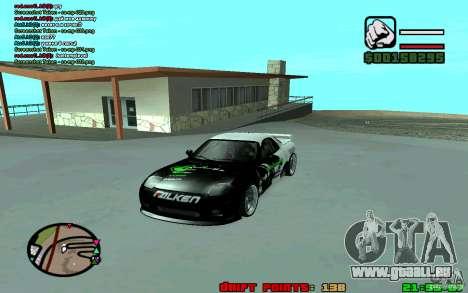 Mazda RX7 Drift pour GTA San Andreas