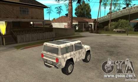 Ford Bronco Concept für GTA San Andreas rechten Ansicht