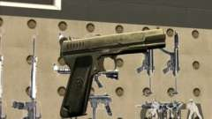 Tokarev TT Pistole