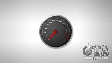 Compteur de vitesse AdamiX v2 pour GTA 4