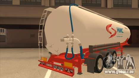 Auflieger zum Scania R620 Nis Nis Kamion für GTA San Andreas rechten Ansicht