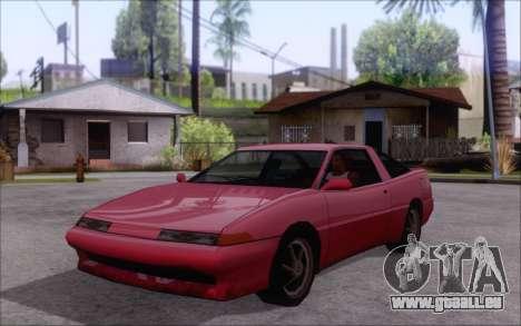 Uranus Fix pour GTA San Andreas