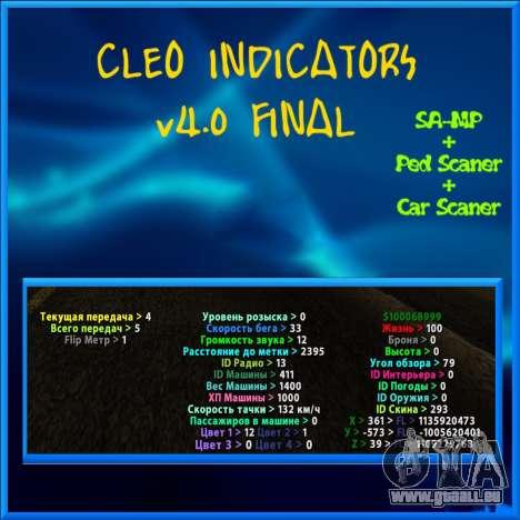 Indicators pour GTA San Andreas quatrième écran