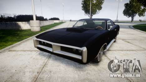 Imponte Dukes Little Rims für GTA 4