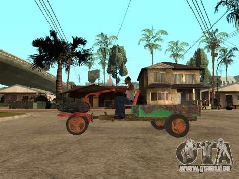 Batmobil für GTA San Andreas rechten Ansicht