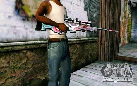 AWP L96A1 (Looney) pour GTA San Andreas
