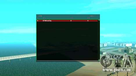ACSG Automatic change SampGui für GTA San Andreas