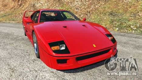 Ferrari F40 1987 v1.1 für GTA 5