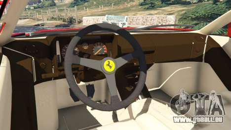Ferrari Testarossa 1984 für GTA 5