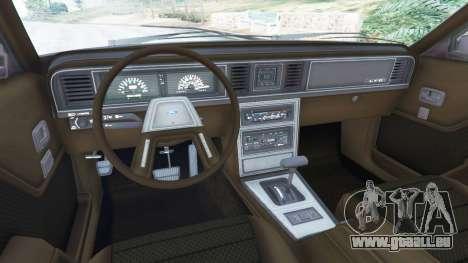 Ford LTD LX 1985 pour GTA 5
