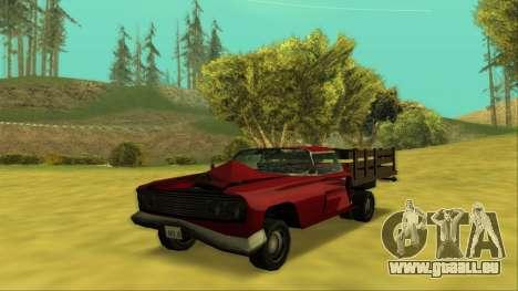 Voodoo El Camino v2 (Truck) für GTA San Andreas Unteransicht