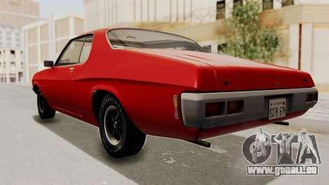 Holden Monaro GTS 1971 SA Plate HQLM pour GTA San Andreas vue de droite