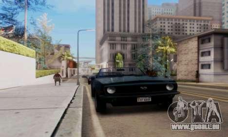 Chevrolet 369 Camaro SS pour GTA San Andreas