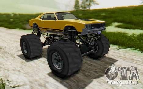 Declasse Sabre Turbo XL für GTA San Andreas rechten Ansicht