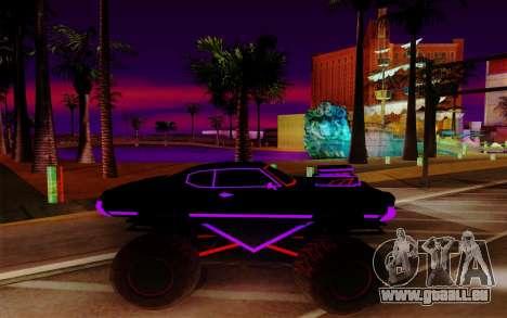 Cyber Sabre XL pour GTA San Andreas laissé vue