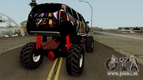 Dacia Duster Limo Monster 2013 für GTA San Andreas rechten Ansicht